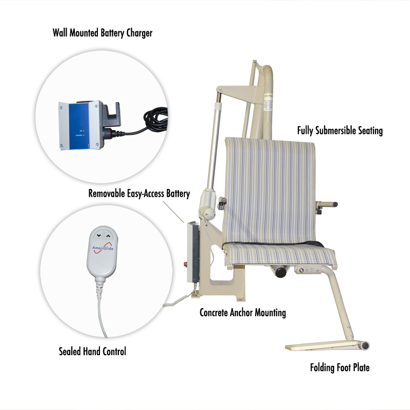 Pool lift for ada compliance ameriglide - Swimming pool wheelchair lift law ...